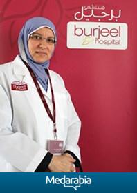 Ghada Mohammed Anwar