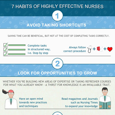 7 habits of highly effective nurses (Infographic)